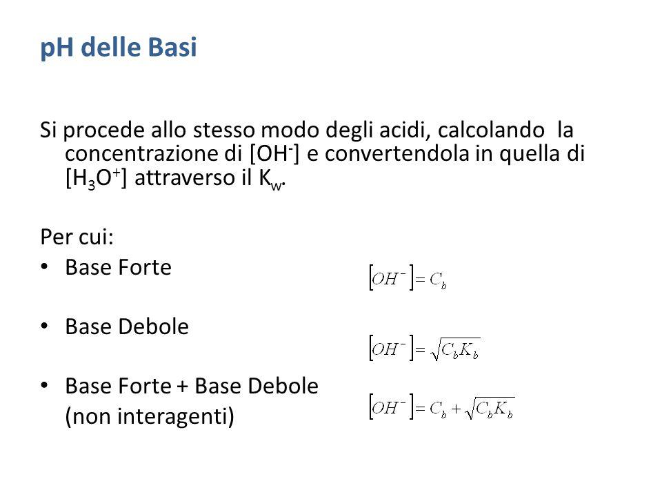 pH delle Basi Si procede allo stesso modo degli acidi, calcolando la concentrazione di [OH-] e convertendola in quella di [H3O+] attraverso il Kw.